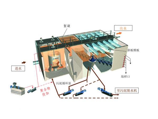 电解还原芬顿 (FETED-FENTON) 反应器